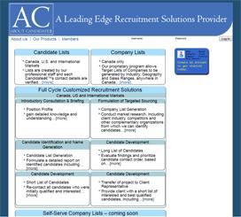 AboutCandidates.com - A Leading Edge Recruitment Solutions Provider